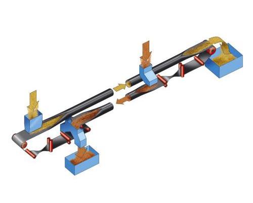 管状带式输送机的发展趋势向大型化方向发展